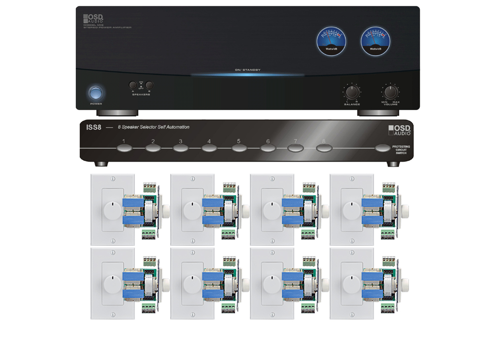 Image result for Know More About Multiple Room Audio